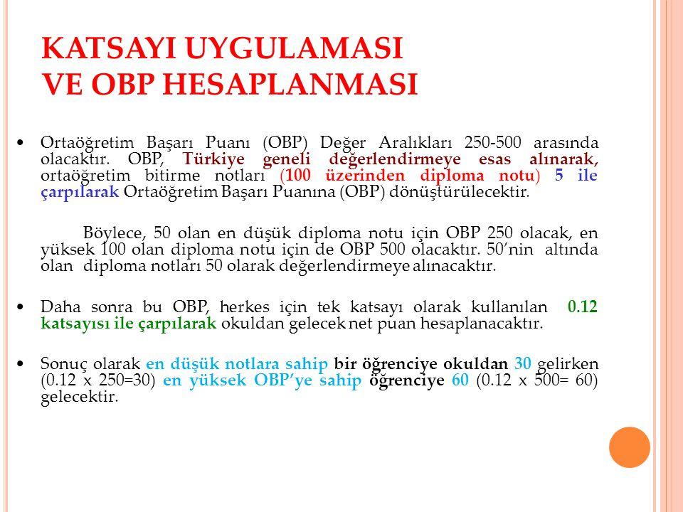 KATSAYI UYGULAMASI VE OBP HESAPLANMASI Ortaöğretim Başarı Puanı (OBP) Değer Aralıkları 250-500 arasında olacaktır. OBP, Türkiye geneli değerlendirmeye