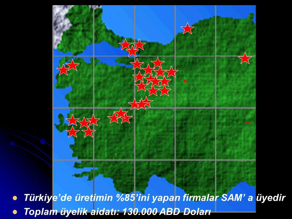 Türkiye'de üretimin %85'ini yapan firmalar SAM' a üyedir Toplam üyelik aidatı: 130.000 ABD Doları