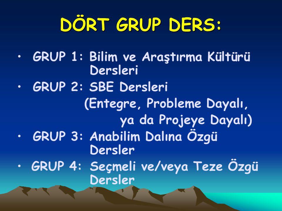 DÖRT GRUP DERS: GRUP 1: Bilim ve Araştırma Kültürü Dersleri GRUP 2: SBE Dersleri (Entegre, Probleme Dayalı, ya da Projeye Dayalı) GRUP 3: Anabilim Dalına Özgü Dersler GRUP 4: Seçmeli ve/veya Teze Özgü Dersler
