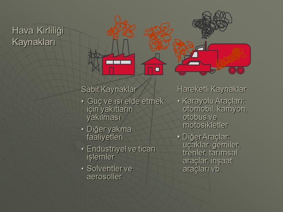 Hava Kirliliği Kaynakları SabitKaynaklar Sabit Kaynaklar Güç ve ısı elde etmek için yakıtların yakılması Diğer yakma faaliyetleriDiğer yakma faaliyetleri Endüstriyel ve ticari işlemlerEndüstriyel ve ticari işlemler Solventler ve aerosollerSolventler ve aerosoller Hareketli Kaynaklar Karayolu Araçları: otomobil, kamyon, otobüs ve motosikletler Karayolu Araçları: otomobil, kamyon, otobüs ve motosikletler Diğer Araçlar: uçaklar, gemiler, trenler, tarımsal araçlar, inşaat araçları vb.