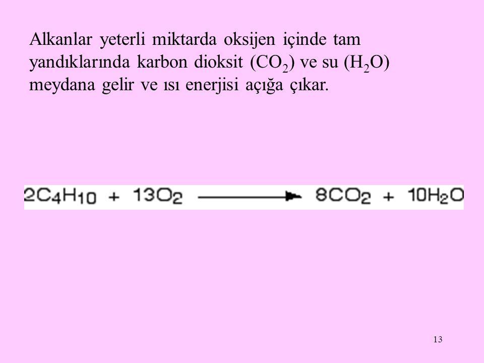 13 Alkanlar yeterli miktarda oksijen içinde tam yandıklarında karbon dioksit (CO 2 ) ve su (H 2 O) meydana gelir ve ısı enerjisi açığa çıkar.