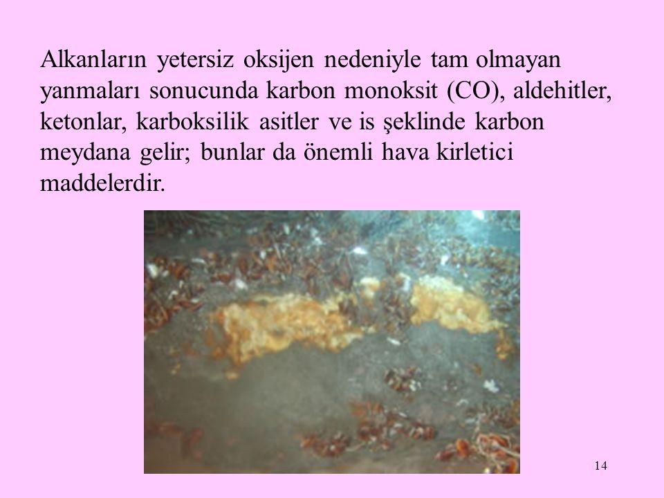 14 Alkanların yetersiz oksijen nedeniyle tam olmayan yanmaları sonucunda karbon monoksit (CO), aldehitler, ketonlar, karboksilik asitler ve is şeklind