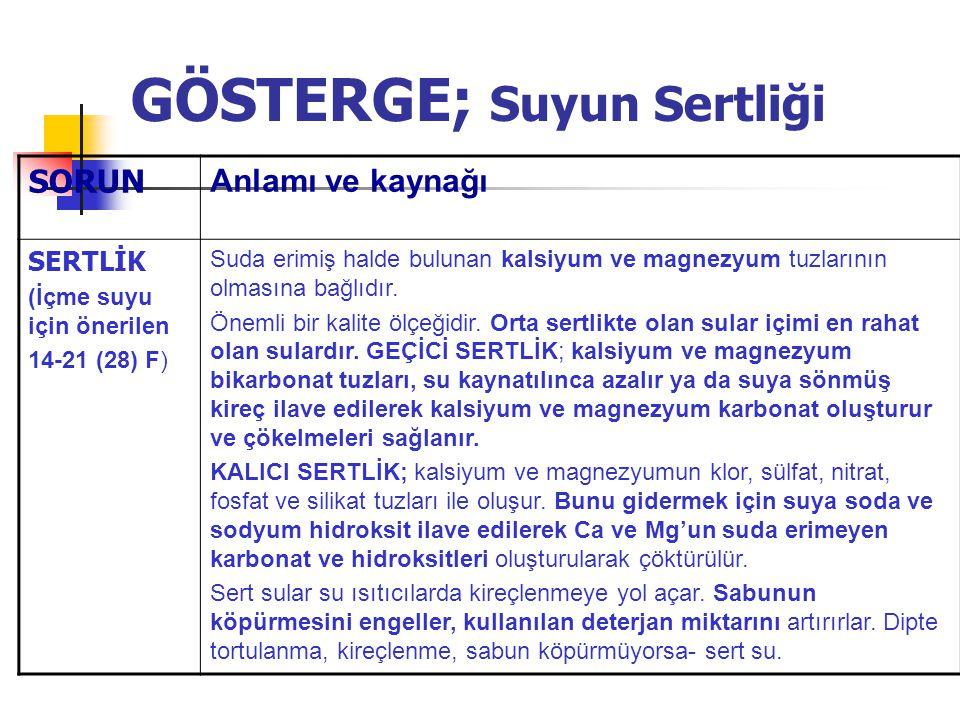 GÖSTERGE; Suyun Sertliği SORUN Anlamı ve kaynağı SERTLİK (İçme suyu için önerilen 14-21 (28) F) Suda erimiş halde bulunan kalsiyum ve magnezyum tuzlarının olmasına bağlıdır.