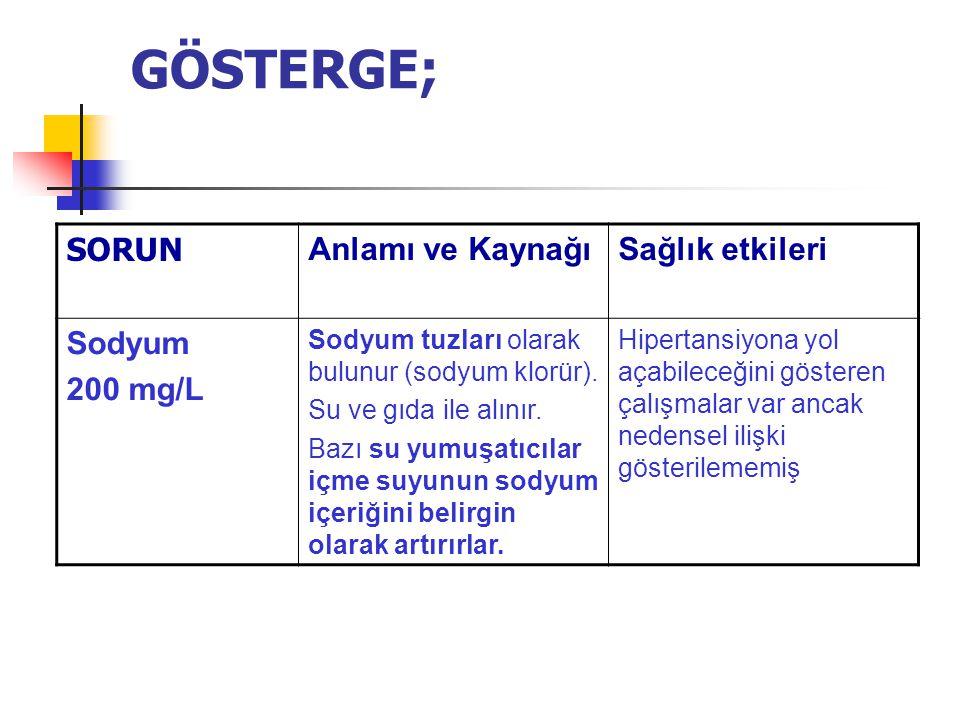 GÖSTERGE; SORUN Anlamı ve KaynağıSağlık etkileri Sodyum 200 mg/L Sodyum tuzları olarak bulunur (sodyum klorür).