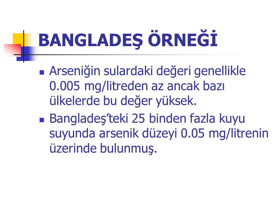 BANGLADEŞ ÖRNEĞİ Arseniğin sulardaki değeri genellikle 0.005 mg/litreden az ancak bazı ülkelerde bu değer yüksek. Bangladeş'teki 25 binden fazla kuyu