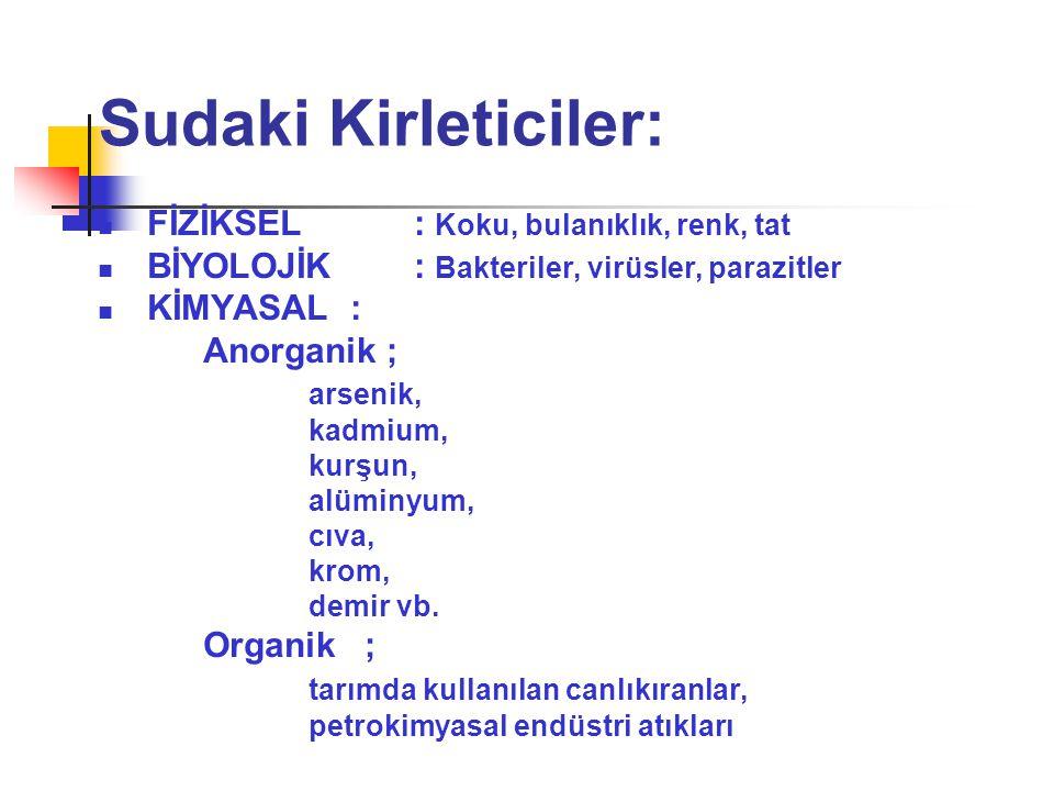 Sudaki Kirleticiler: FİZİKSEL : Koku, bulanıklık, renk, tat BİYOLOJİK : Bakteriler, virüsler, parazitler KİMYASAL : Anorganik ; arsenik, kadmium, kurşun, alüminyum, cıva, krom, demir vb.