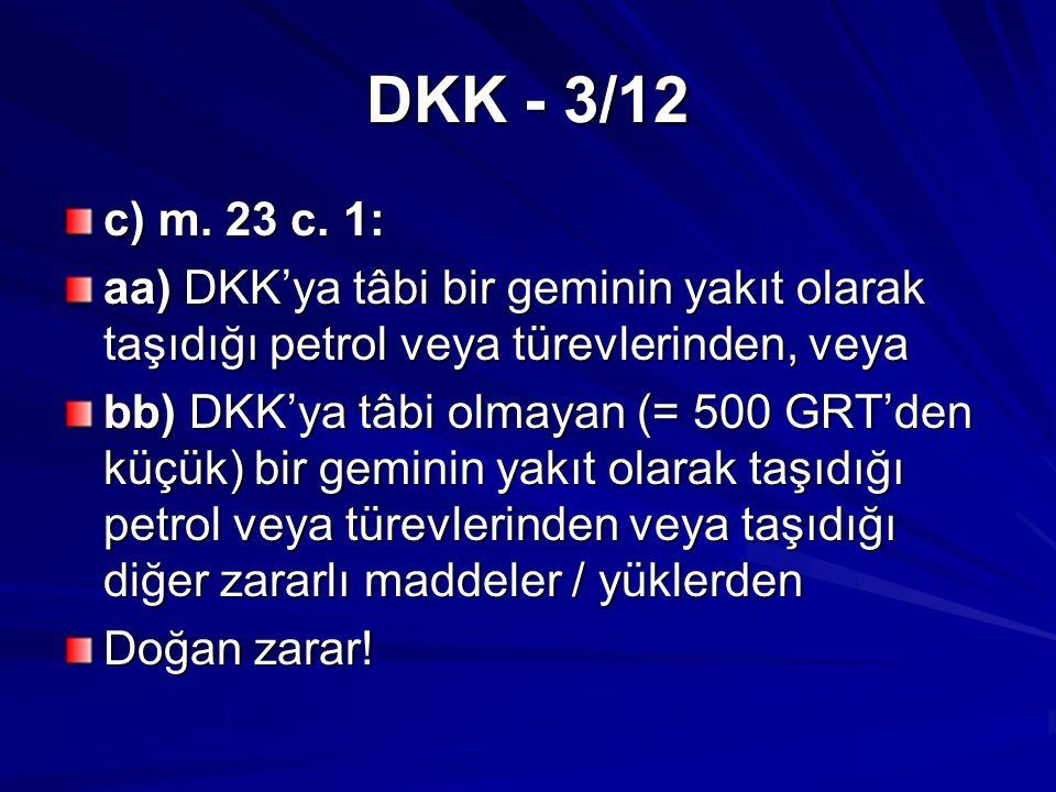 DKK - 3/12 c) m. 23 c.