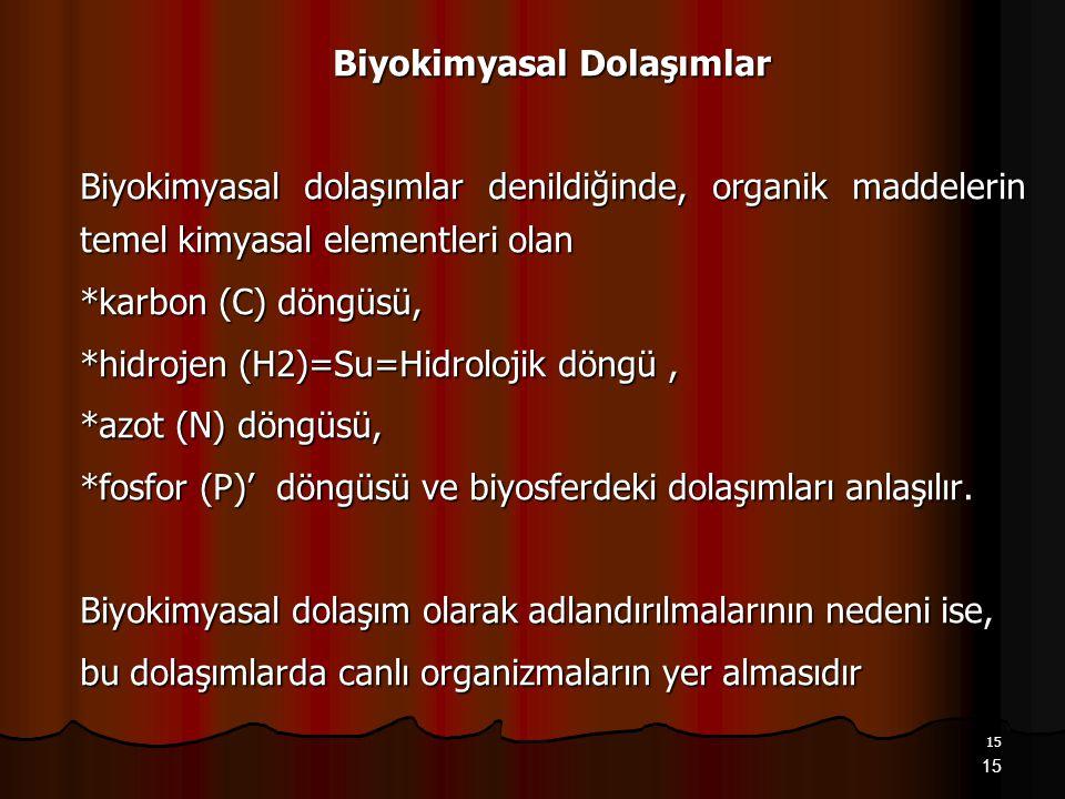 15 15 Biyokimyasal Dolaşımlar Biyokimyasal dolaşımlar denildiğinde, organik maddelerin temel kimyasal elementleri olan *karbon (C) döngüsü, *hidrojen (H2)=Su=Hidrolojik döngü, *azot (N) döngüsü, *fosfor (P)' döngüsü ve biyosferdeki dolaşımları anlaşılır.