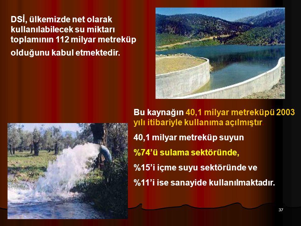 37 DSİ, ülkemizde net olarak kullanılabilecek su miktarı toplamının 112 milyar metreküp olduğunu kabul etmektedir.
