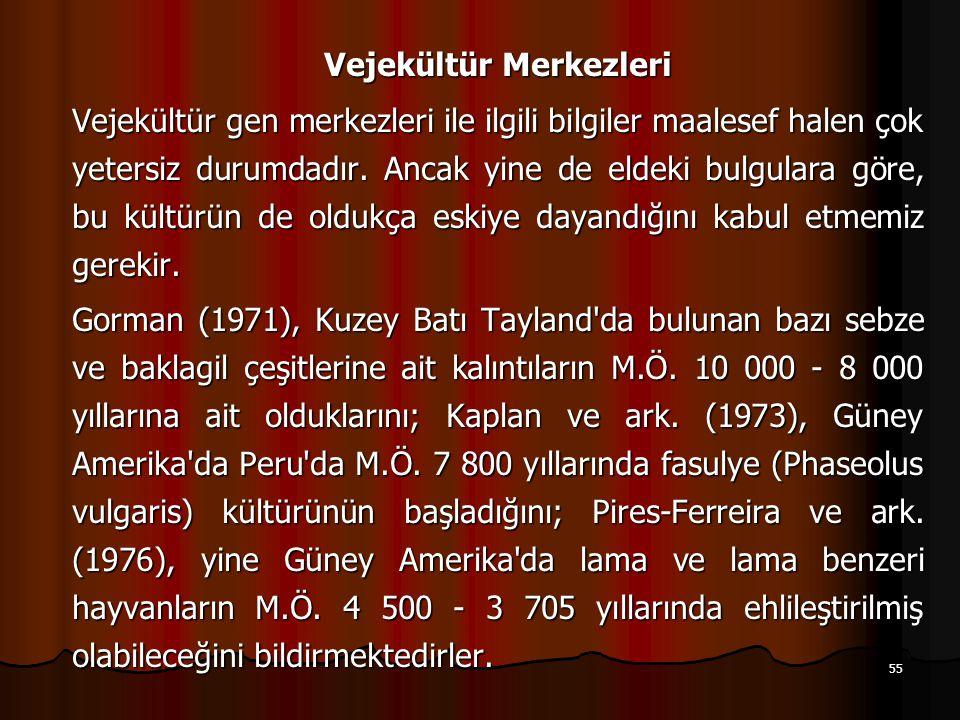 55 Vejekültür Merkezleri Vejekültür gen merkezleri ile ilgili bilgiler maalesef halen çok yetersiz durumdadır.