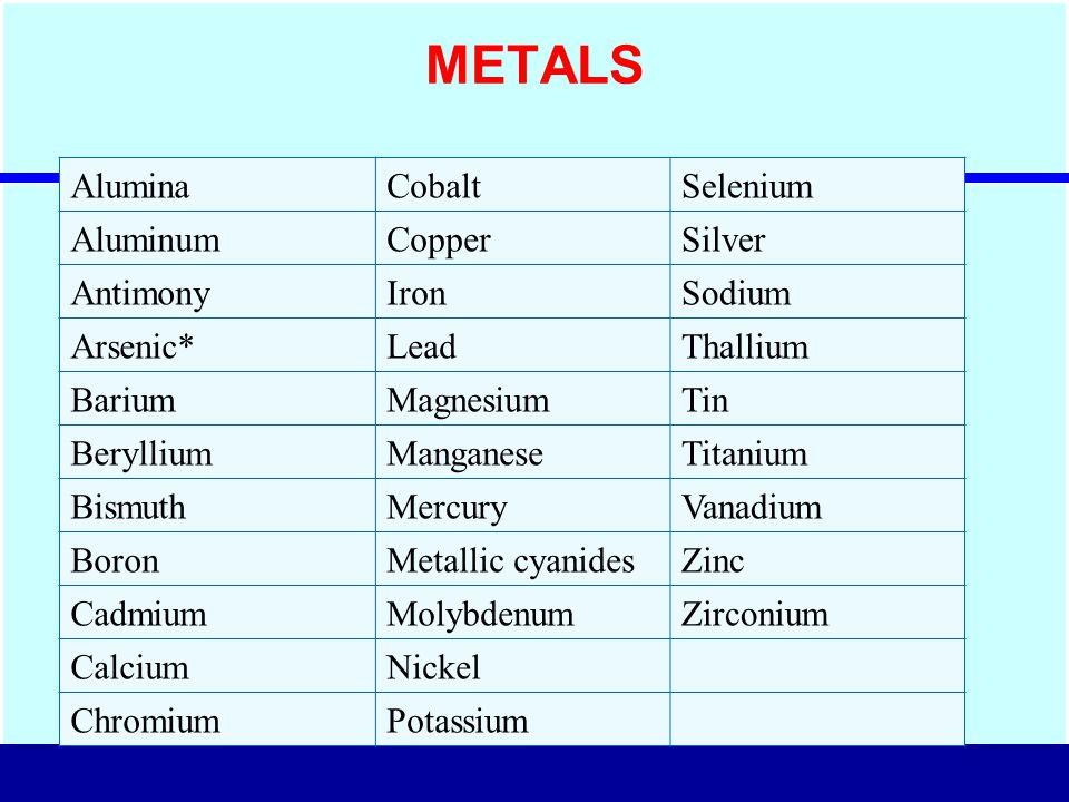 METALS AluminaCobaltSelenium AluminumCopperSilver AntimonyIronSodium Arsenic*LeadThallium BariumMagnesiumTin BerylliumManganeseTitanium BismuthMercuryVanadium BoronMetallic cyanidesZinc CadmiumMolybdenumZirconium CalciumNickel ChromiumPotassium