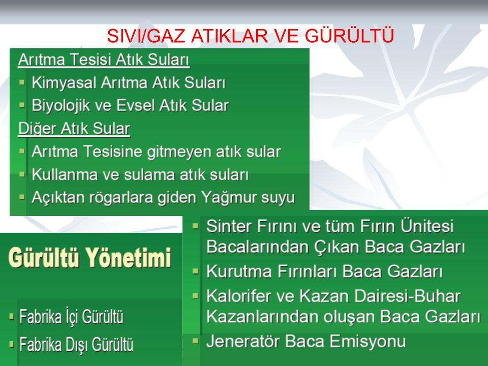 Prof. Dr. Göksel N. Demirer, Çevre Mühendisliği Bölümü Orta Doğu Teknik Üniversitesi, Ankara SIVI/GAZ ATIKLAR VE GÜRÜLTÜ