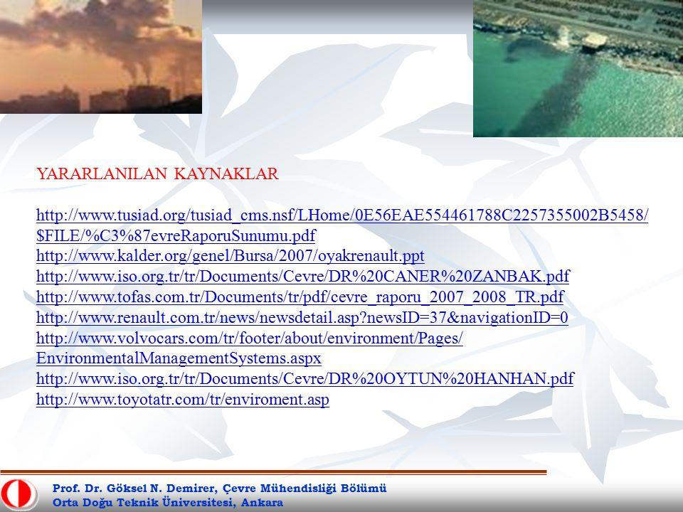 Prof. Dr. Göksel N. Demirer, Çevre Mühendisliği Bölümü Orta Doğu Teknik Üniversitesi, Ankara YARARLANILAN KAYNAKLAR http://www.tusiad.org/tusiad_cms.n