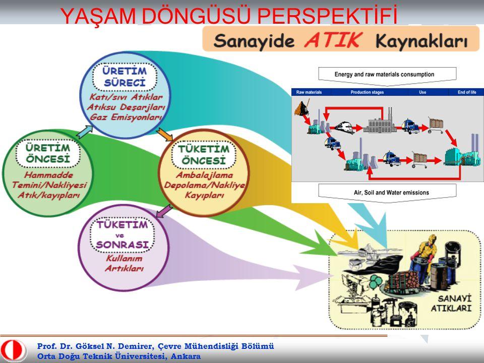Prof. Dr. Göksel N. Demirer, Çevre Mühendisliği Bölümü Orta Doğu Teknik Üniversitesi, Ankara YAŞAM DÖNGÜSÜ PERSPEKTİFİ