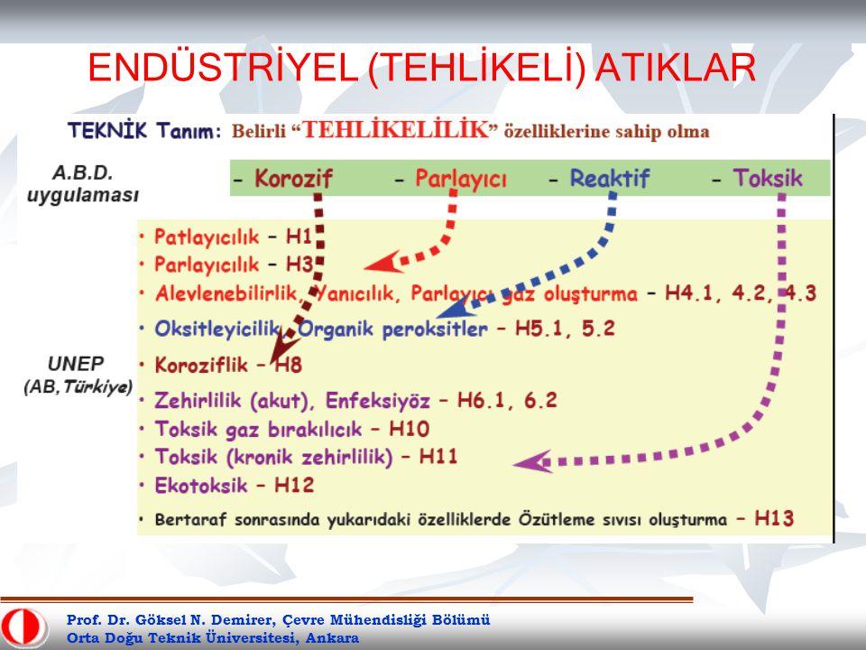 Prof. Dr. Göksel N. Demirer, Çevre Mühendisliği Bölümü Orta Doğu Teknik Üniversitesi, Ankara ENDÜSTRİYEL (TEHLİKELİ) ATIKLAR