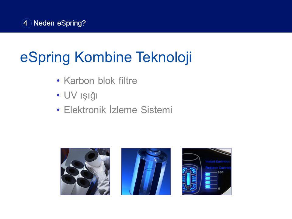 Elektronik İzleme Sistemi 4 Neden eSpring? eSpring Kombine Teknoloji Karbon blok filtre UV ışığı