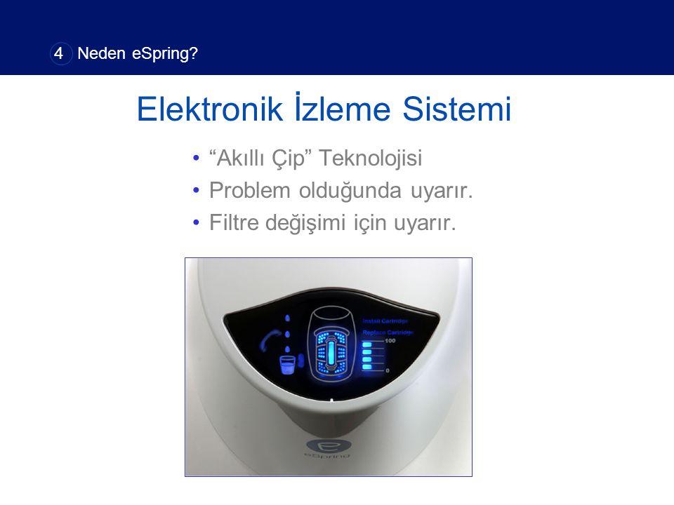"""""""Akıllı Çip"""" Teknolojisi Problem olduğunda uyarır. Filtre değişimi için uyarır. Elektronik İzleme Sistemi 4 Neden eSpring?"""