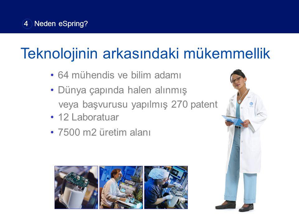 7500 m2 üretim alanı Teknolojinin arkasındaki mükemmellik 64 mühendis ve bilim adamı Dünya çapında halen alınmış veya başvurusu yapılmış 270 patent 12 Laboratuar 4 Neden eSpring?