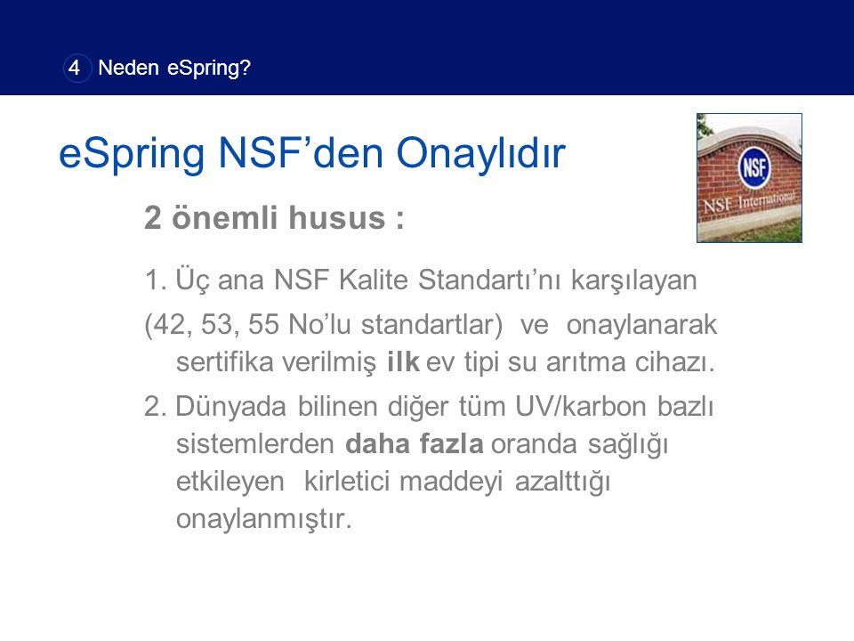 1. Üç ana NSF Kalite Standartı'nı karşılayan (42, 53, 55 No'lu standartlar) ve onaylanarak sertifika verilmiş ilk ev tipi su arıtma cihazı. 2. Dünyada