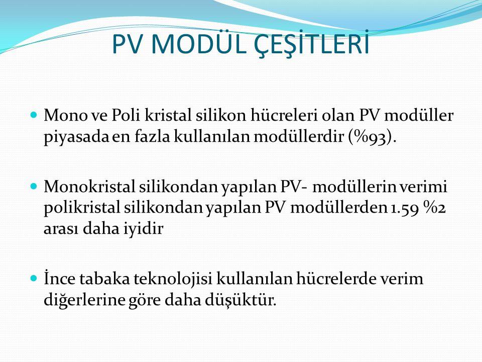PV MODÜL ÇEŞİTLERİ Mono ve Poli kristal silikon hücreleri olan PV modüller piyasada en fazla kullanılan modüllerdir (%93). Monokristal silikondan yapı