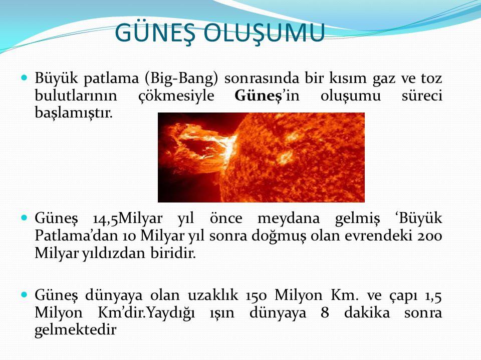 GÜNEŞ OLUŞUMU Büyük patlama (Big-Bang) sonrasında bir kısım gaz ve toz bulutlarının çökmesiyle Güneş'in oluşumu süreci başlamıştır. Güneş 14,5Milyar y