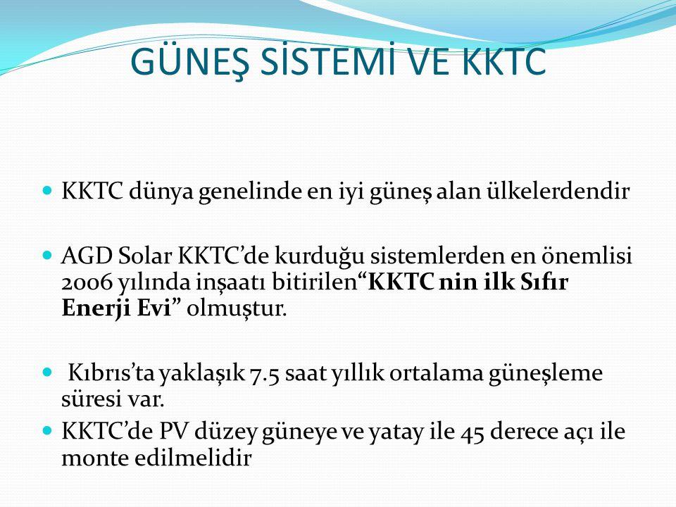 GÜNEŞ SİSTEMİ VE KKTC KKTC dünya genelinde en iyi güneş alan ülkelerdendir AGD Solar KKTC'de kurduğu sistemlerden en önemlisi 2006 yılında inşaatı bit