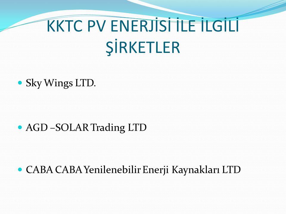 KKTC PV ENERJİSİ İLE İLGİLİ ŞİRKETLER Sky Wings LTD. AGD –SOLAR Trading LTD CABA CABA Yenilenebilir Enerji Kaynakları LTD