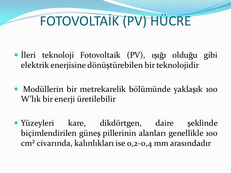 FOTOVOLTAİK (PV) HÜCRE İleri teknoloji Fotovoltaik (PV), ışığı olduğu gibi elektrik enerjisine dönüştürebilen bir teknolojidir Modüllerin bir metrekar