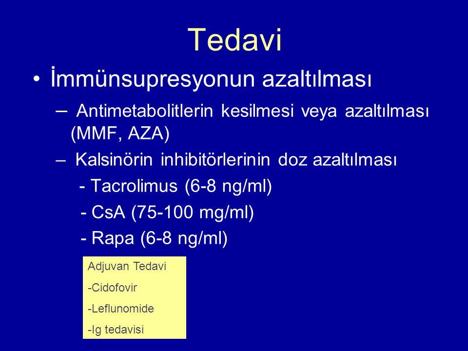 Tedavi İmmünsupresyonun azaltılması – Antimetabolitlerin kesilmesi veya azaltılması (MMF, AZA) – Kalsinörin inhibitörlerinin doz azaltılması - Tacrolimus (6-8 ng/ml) - CsA (75-100 mg/ml) - Rapa (6-8 ng/ml) Adjuvan Tedavi -Cidofovir -Leflunomide -Ig tedavisi