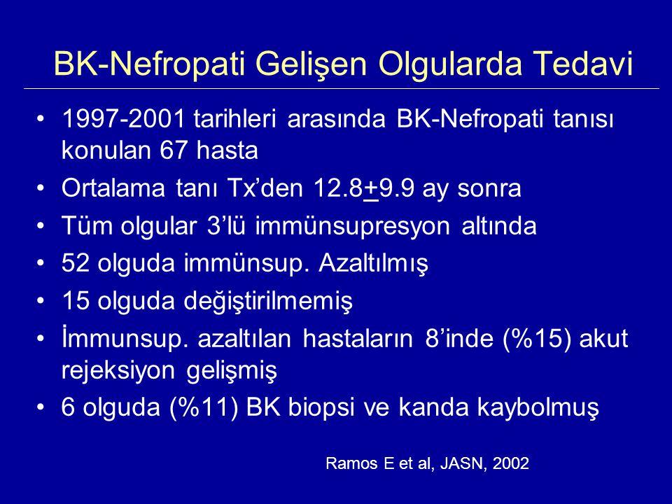 BK-Nefropati Gelişen Olgularda Tedavi 1997-2001 tarihleri arasında BK-Nefropati tanısı konulan 67 hasta Ortalama tanı Tx'den 12.8+9.9 ay sonra Tüm olgular 3'lü immünsupresyon altında 52 olguda immünsup.