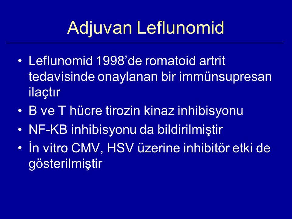 Adjuvan Leflunomid Leflunomid 1998'de romatoid artrit tedavisinde onaylanan bir immünsupresan ilaçtır B ve T hücre tirozin kinaz inhibisyonu NF-KB inhibisyonu da bildirilmiştir İn vitro CMV, HSV üzerine inhibitör etki de gösterilmiştir