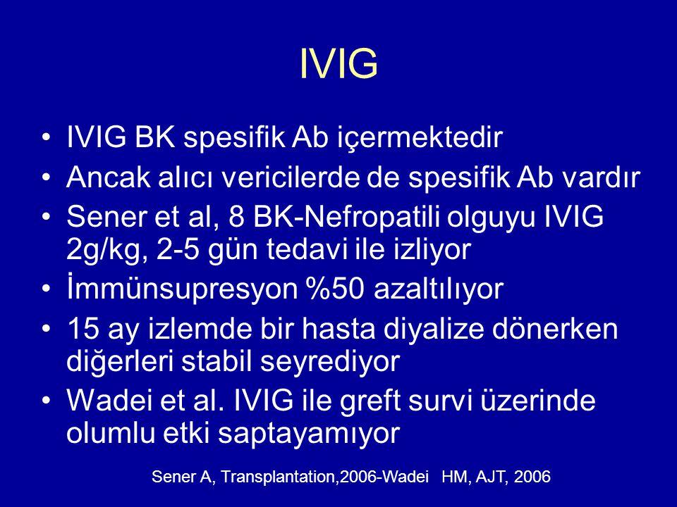 IVIG IVIG BK spesifik Ab içermektedir Ancak alıcı vericilerde de spesifik Ab vardır Sener et al, 8 BK-Nefropatili olguyu IVIG 2g/kg, 2-5 gün tedavi ile izliyor İmmünsupresyon %50 azaltılıyor 15 ay izlemde bir hasta diyalize dönerken diğerleri stabil seyrediyor Wadei et al.