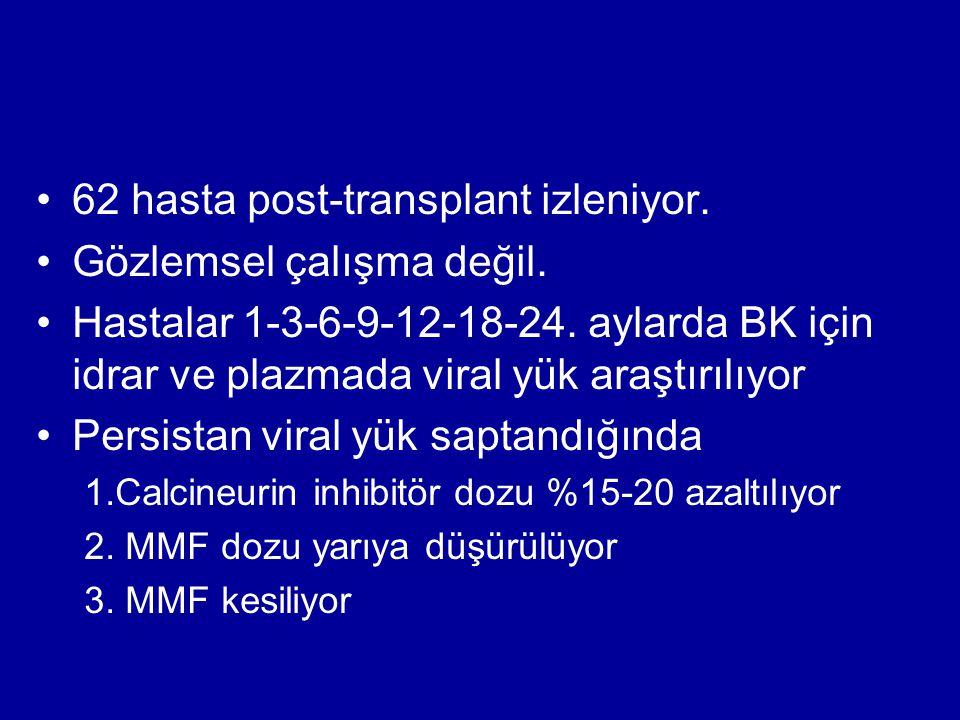 62 hasta post-transplant izleniyor. Gözlemsel çalışma değil.