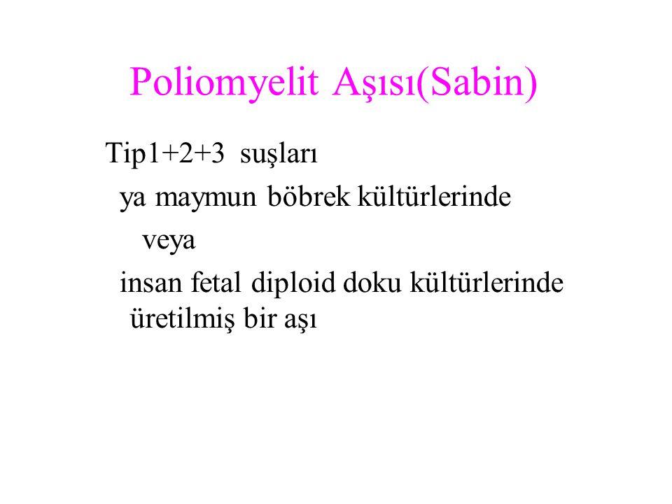 Poliomyelit Aşısı(Sabin) Tip1+2+3 suşları ya maymun böbrek kültürlerinde veya insan fetal diploid doku kültürlerinde üretilmiş bir aşı