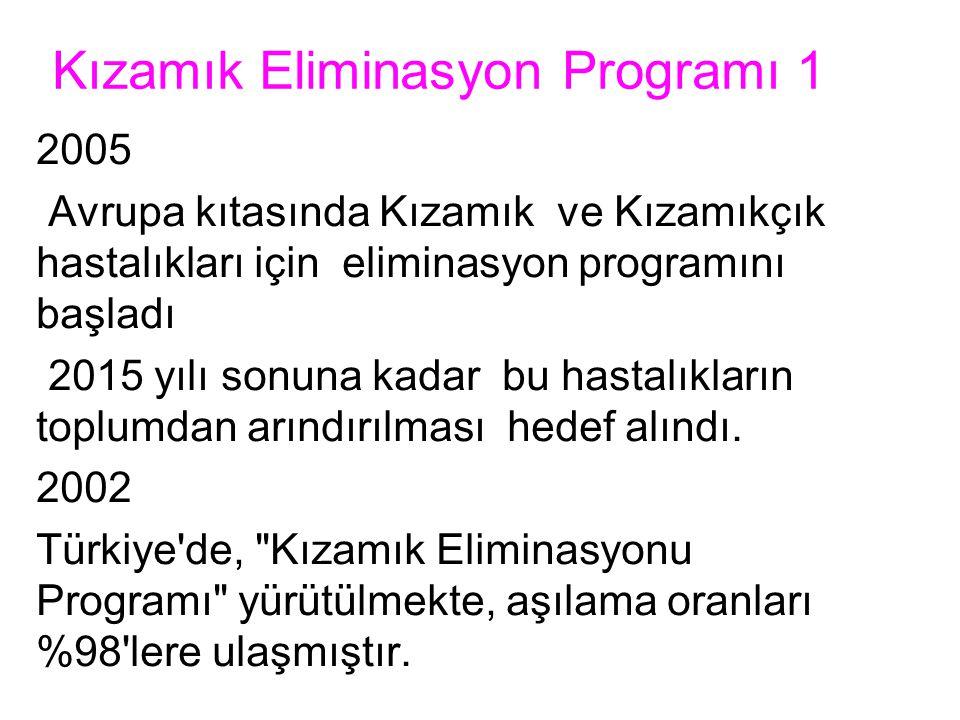Kızamık Eliminasyon Programı 1 2005 Avrupa kıtasında Kızamık ve Kızamıkçık hastalıkları için eliminasyon programını başladı 2015 yılı sonuna kadar bu hastalıkların toplumdan arındırılması hedef alındı.