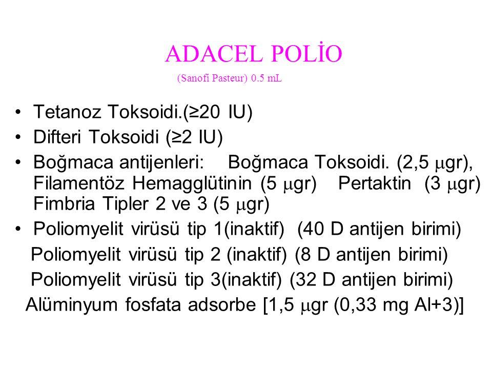 ADACEL POLİO Tetanoz Toksoidi.(≥20 IU) Difteri Toksoidi (≥2 IU) Boğmaca antijenleri: Boğmaca Toksoidi. (2,5  gr), Filamentöz Hemagglütinin (5  gr) P