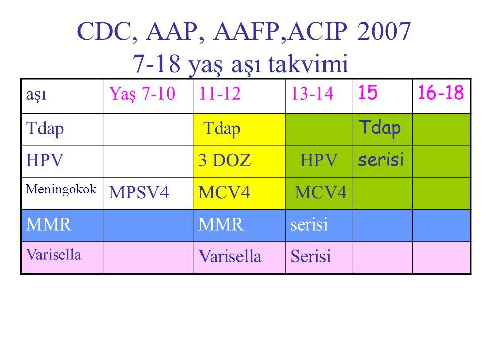 CDC, AAP, AAFP,ACIP 2007 7-18 yaş aşı takvimi aşıYaş 7-1011-1213-14 1516-18 Tdap HPV3 DOZHPV serisi Meningokok MPSV4MCV4 MMR serisi Varisella Serisi