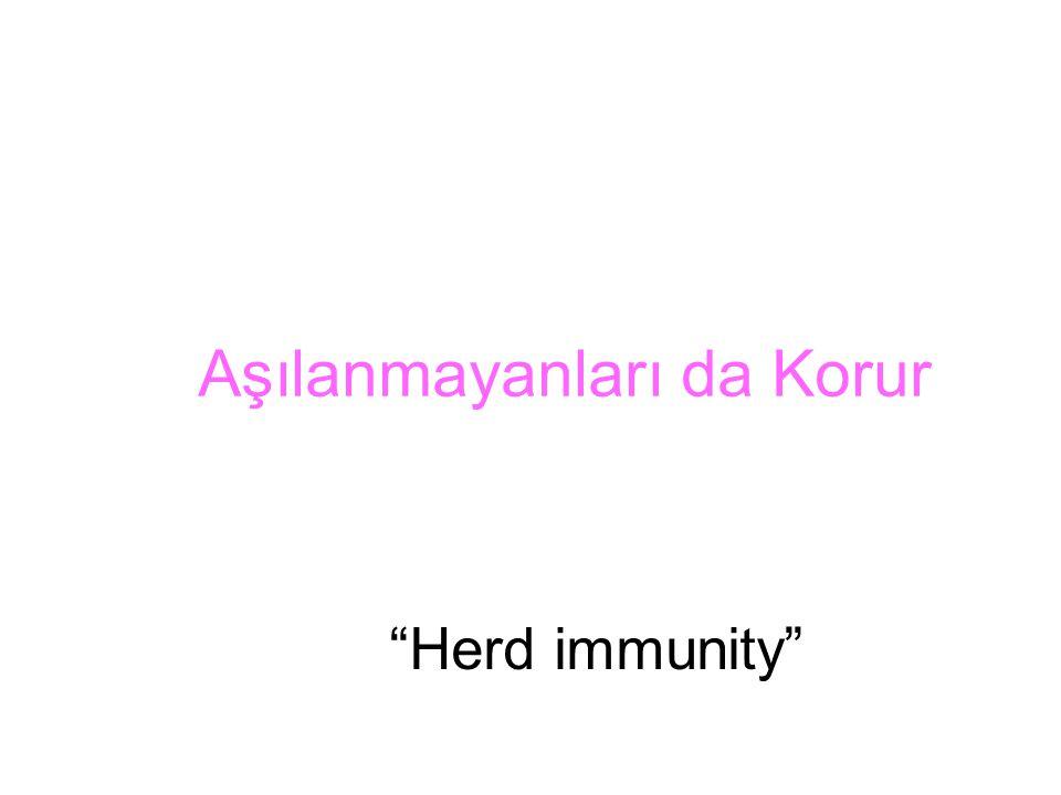 """Aşılanmayanları da Korur """"Herd immunity"""""""