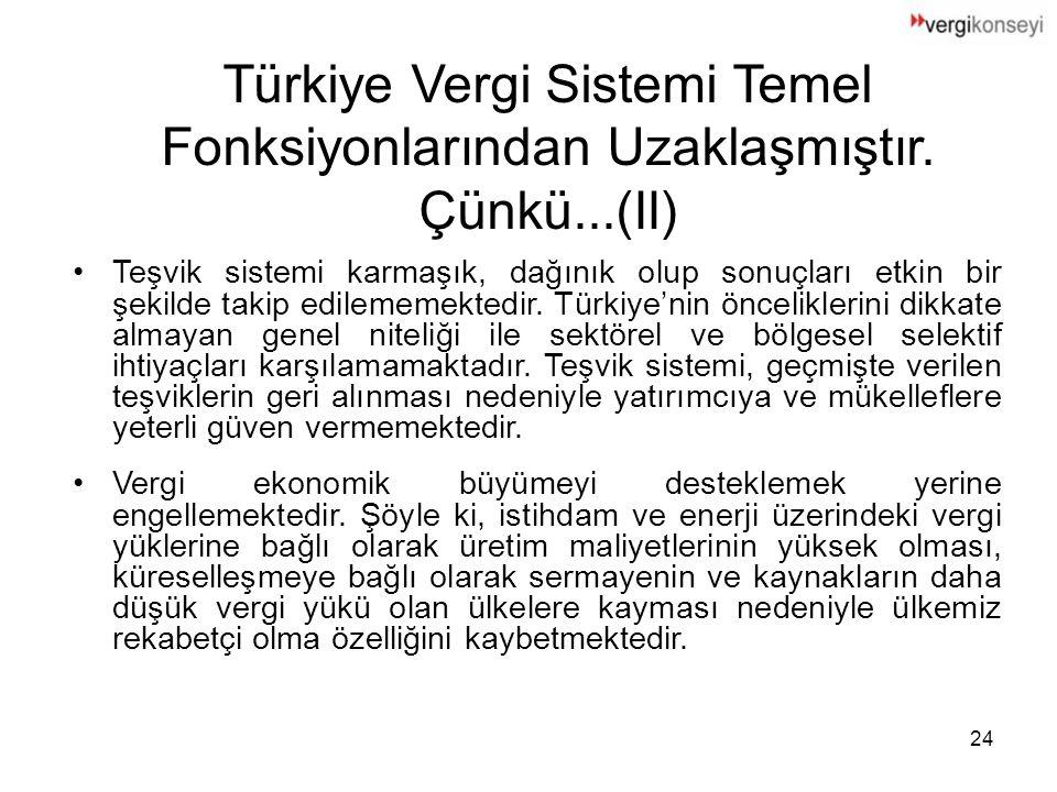 24 Türkiye Vergi Sistemi Temel Fonksiyonlarından Uzaklaşmıştır.