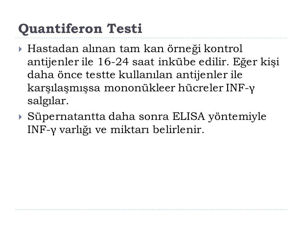 Quantiferon Testi  Hastadan alınan tam kan örneği kontrol antijenler ile 16-24 saat inkübe edilir. Eğer kişi daha önce testte kullanılan antijenler i