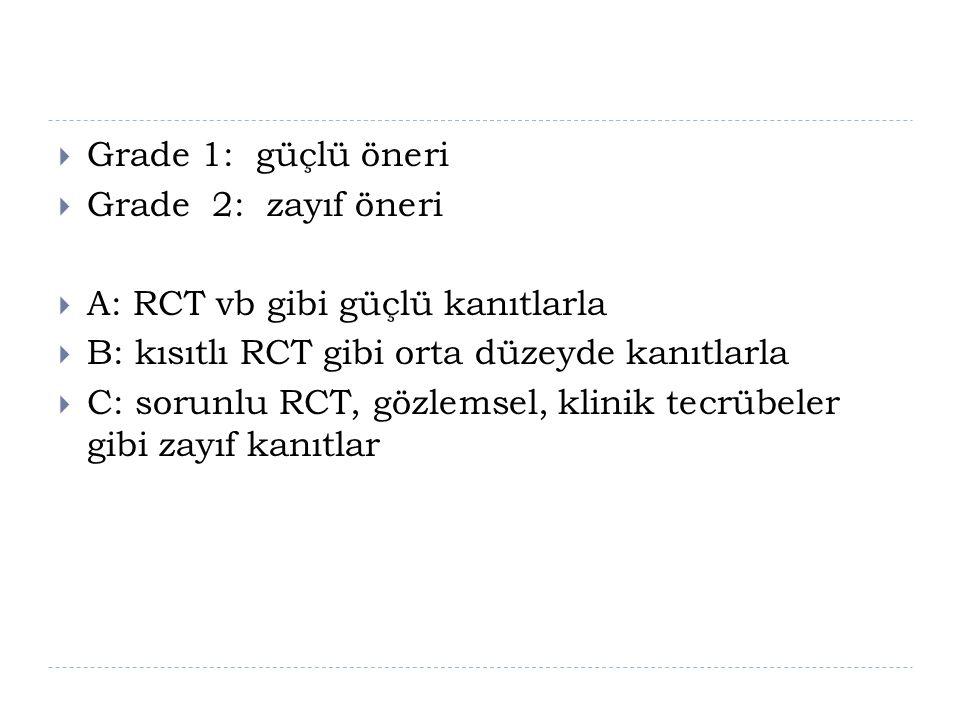  Grade 1: güçlü öneri  Grade 2: zayıf öneri  A: RCT vb gibi güçlü kanıtlarla  B: kısıtlı RCT gibi orta düzeyde kanıtlarla  C: sorunlu RCT, gözlem