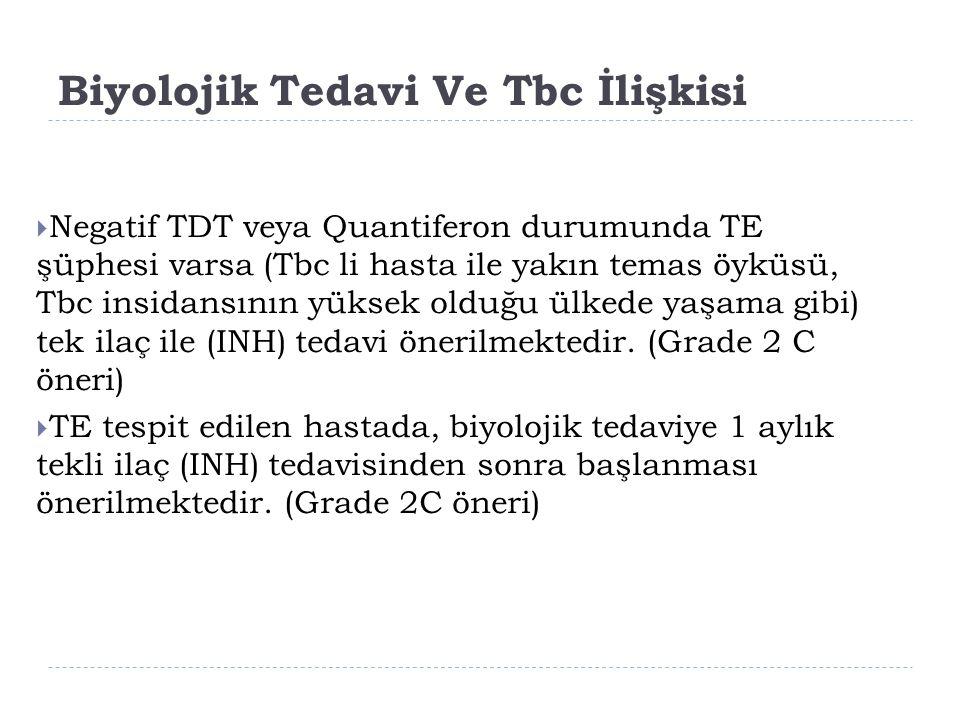 Biyolojik Tedavi Ve Tbc İlişkisi  Negatif TDT veya Quantiferon durumunda TE şüphesi varsa (Tbc li hasta ile yakın temas öyküsü, Tbc insidansının yüks