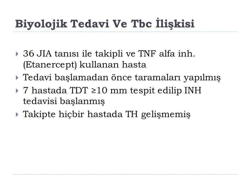 Biyolojik Tedavi Ve Tbc İlişkisi  36 JIA tanısı ile takipli ve TNF alfa inh. (Etanercept) kullanan hasta  Tedavi başlamadan önce taramaları yapılmış