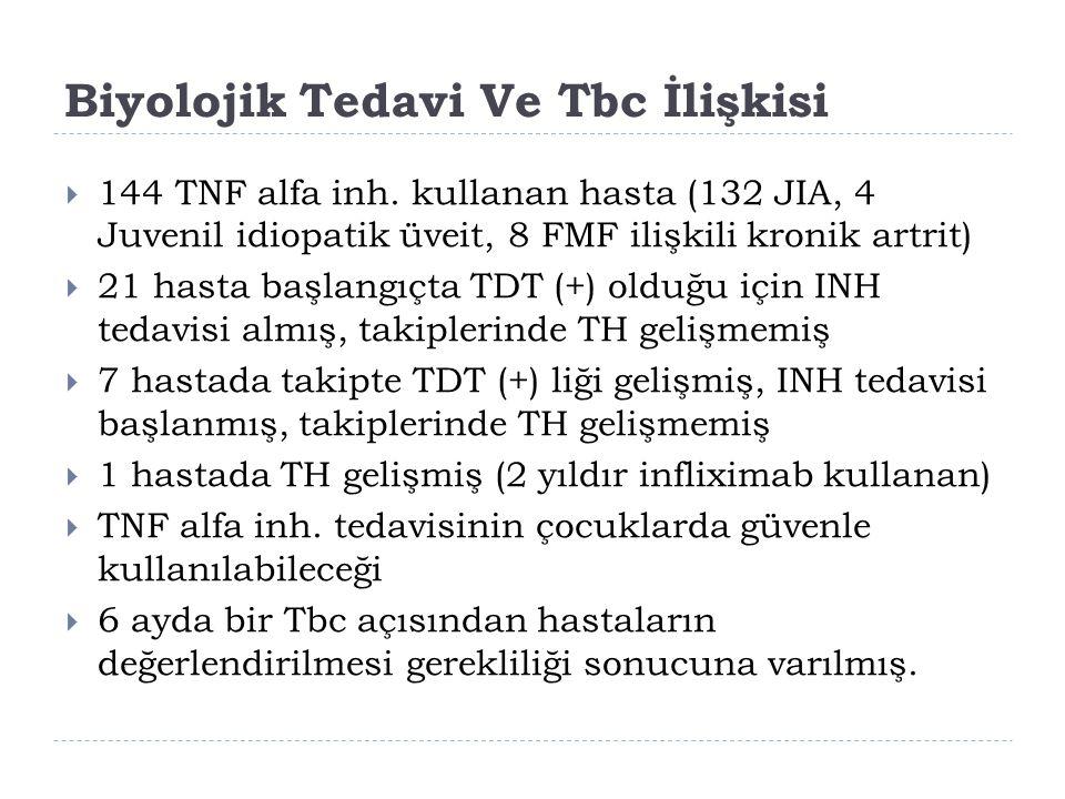 Biyolojik Tedavi Ve Tbc İlişkisi  144 TNF alfa inh. kullanan hasta (132 JIA, 4 Juvenil idiopatik üveit, 8 FMF ilişkili kronik artrit)  21 hasta başl