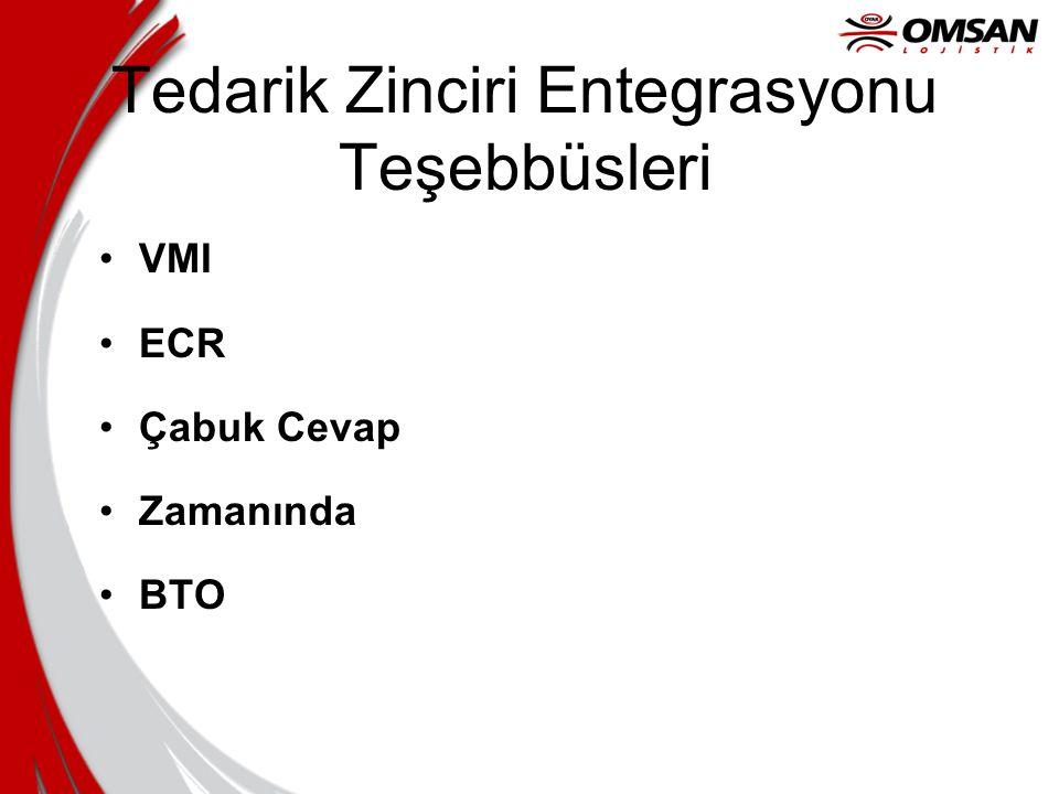 Tedarik Zinciri Entegrasyonu Teşebbüsleri Satınalma ve Tedarikçi İlişkileri Yönetimi Türk Lojistik Enstitüsü Latin Amerika Lojistik Merkezi Lojistik Yönetim Serileri