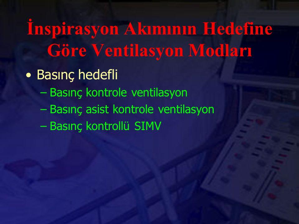 İnspirasyon Akımının Hedefine Göre Ventilasyon Modları Basınç hedefli –Basınç kontrole ventilasyon –Basınç asist kontrole ventilasyon –Basınç kontroll