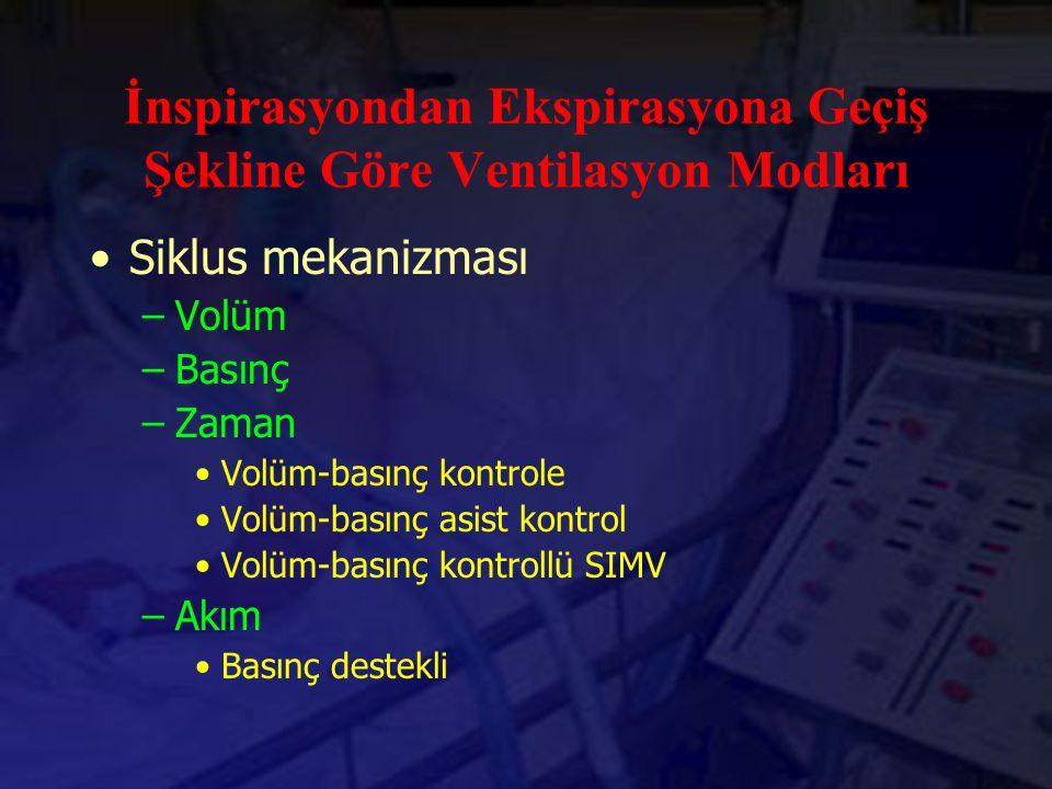 İnspirasyondan Ekspirasyona Geçiş Şekline Göre Ventilasyon Modları Siklus mekanizması –Volüm –Basınç –Zaman Volüm-basınç kontrole Volüm-basınç asist k