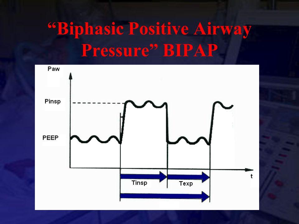 """Biphasic Positive Airway Pressure"" BIPAP"