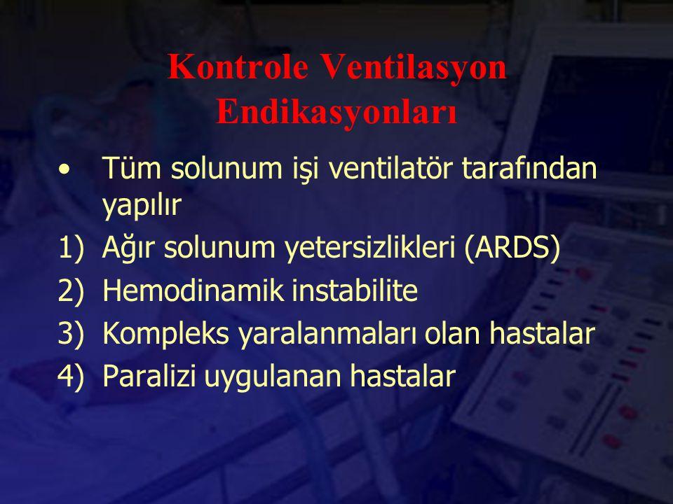 Kontrole Ventilasyon Endikasyonları Tüm solunum işi ventilatör tarafından yapılır 1)Ağır solunum yetersizlikleri (ARDS) 2)Hemodinamik instabilite 3)Ko