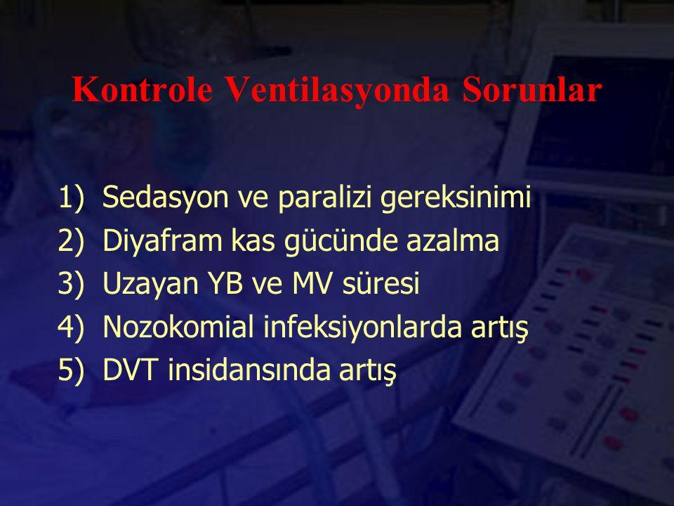 Kontrole Ventilasyonda Sorunlar 1)Sedasyon ve paralizi gereksinimi 2)Diyafram kas gücünde azalma 3)Uzayan YB ve MV süresi 4)Nozokomial infeksiyonlarda